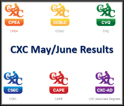 CXC Results 2020 May/June